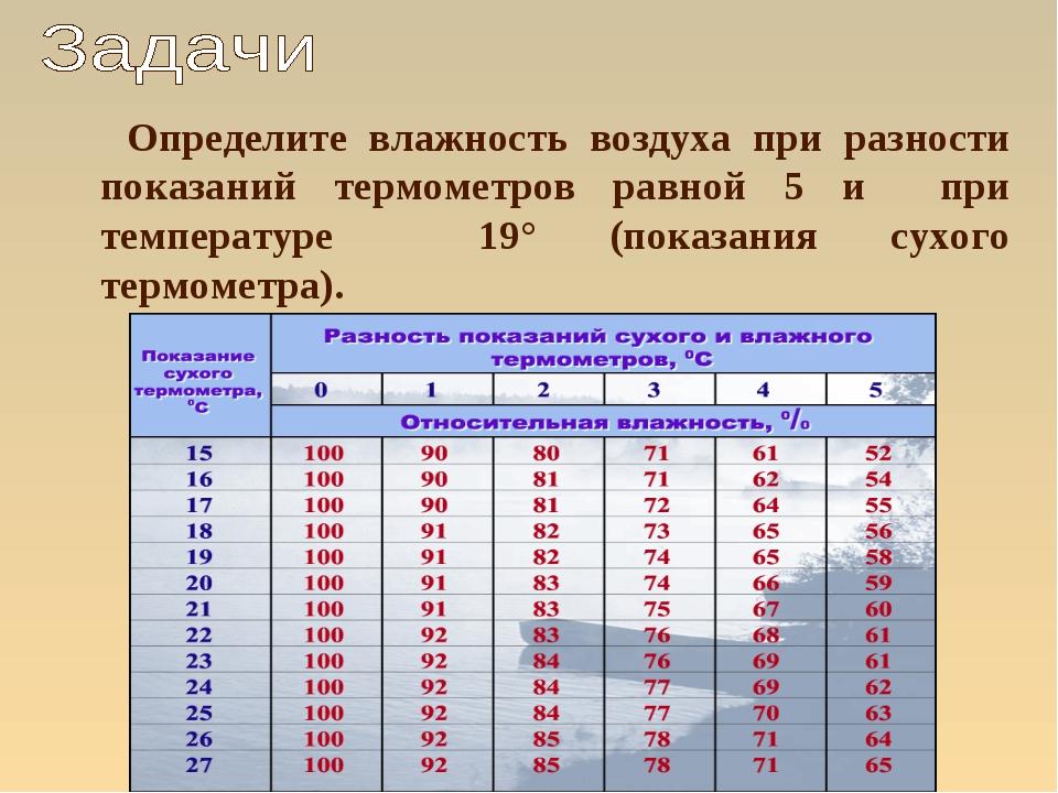 Определите влажность воздуха при разности показаний термометров равной 5 и п...