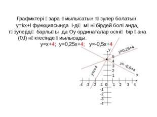 Графиктері өзара қиылысатын түзулер болатын y=kx+l функциясында l-дің мәні бі