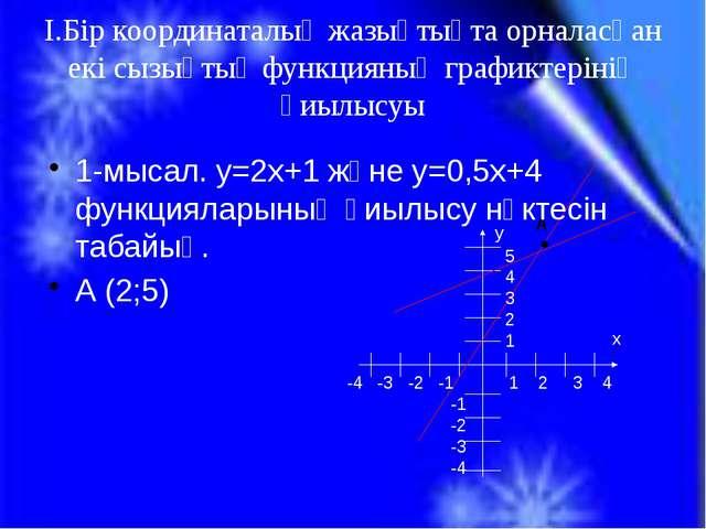 І.Бір координаталық жазықтықта орналасқан екі сызықтық функцияның графиктерін...