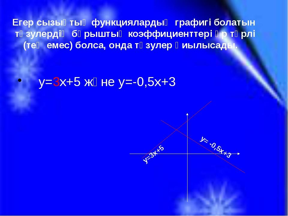 Егер сызықтық функциялардың графигі болатын түзулердің бұрыштық коэффициентт...