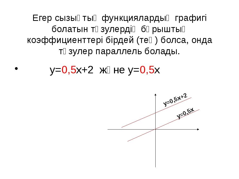 Егер сызықтық функциялардың графигі болатын түзулердің бұрыштық коэффициентте...