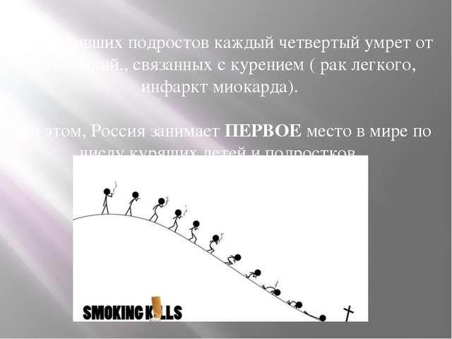 Из закуривших подростов каждый четвертый умрет от заболеваний., связанных с к...