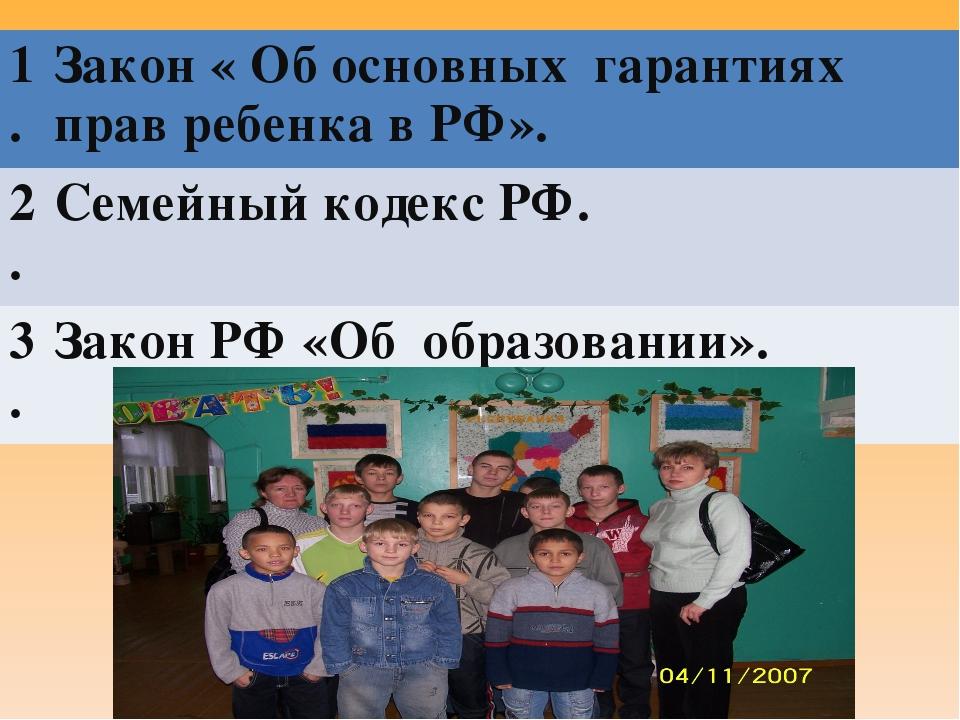 1.Закон « Об основных гарантиях прав ребенка в РФ». 2.Семейный кодекс РФ. 3...