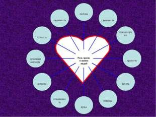 сердечность чуткость душевная мягкость доброта отзывчивость душа помощь забо