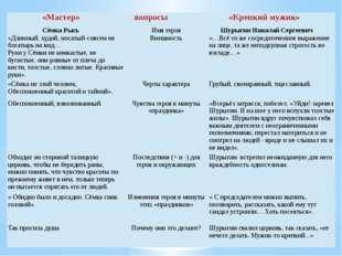 «Мастер» вопросы «Крепкий мужик» СёмкаРысь Имя героя ШурыгинНиколай Сергеевич