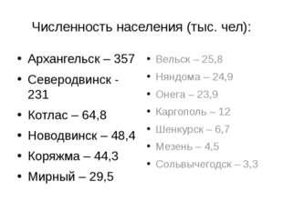 Численность населения (тыс. чел): Архангельск – 357 Северодвинск - 231 Котлас