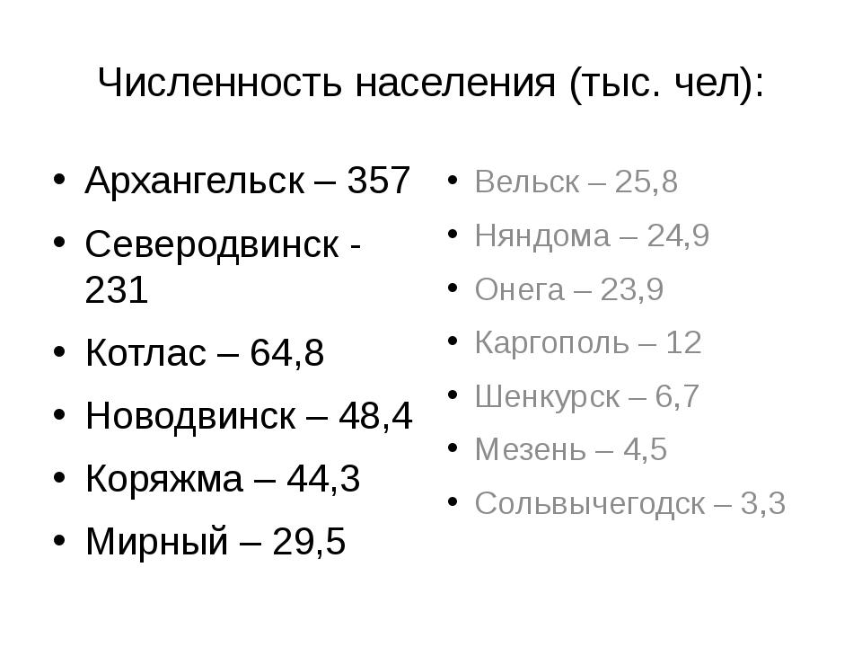 Численность населения (тыс. чел): Архангельск – 357 Северодвинск - 231 Котлас...