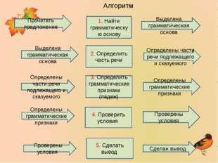 1. Найти грамматическую основу 2. Определить часть речи 3. Определить граммат
