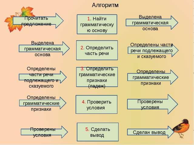 1. Найти грамматическую основу 2. Определить часть речи 3. Определить граммат...