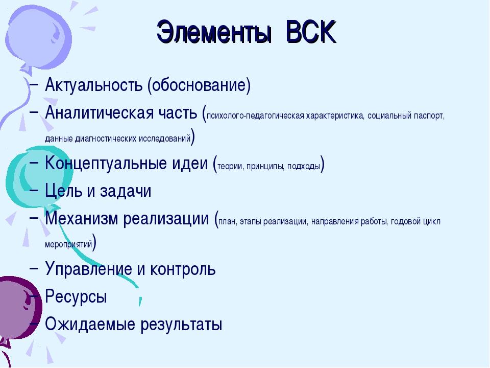 Элементы ВСК Актуальность (обоснование) Аналитическая часть (психолого-педаго...