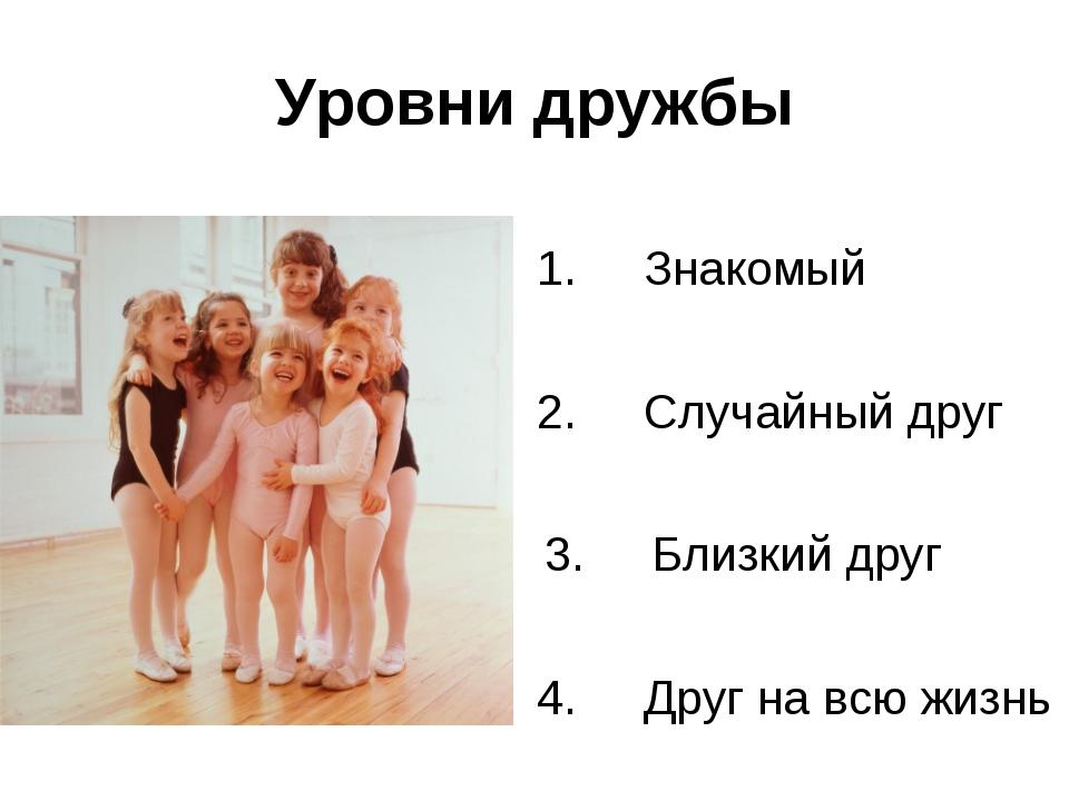 Уровни дружбы 1.Знакомый 2.Случайный друг 3.Близкий друг 4.Друг на всю жи...