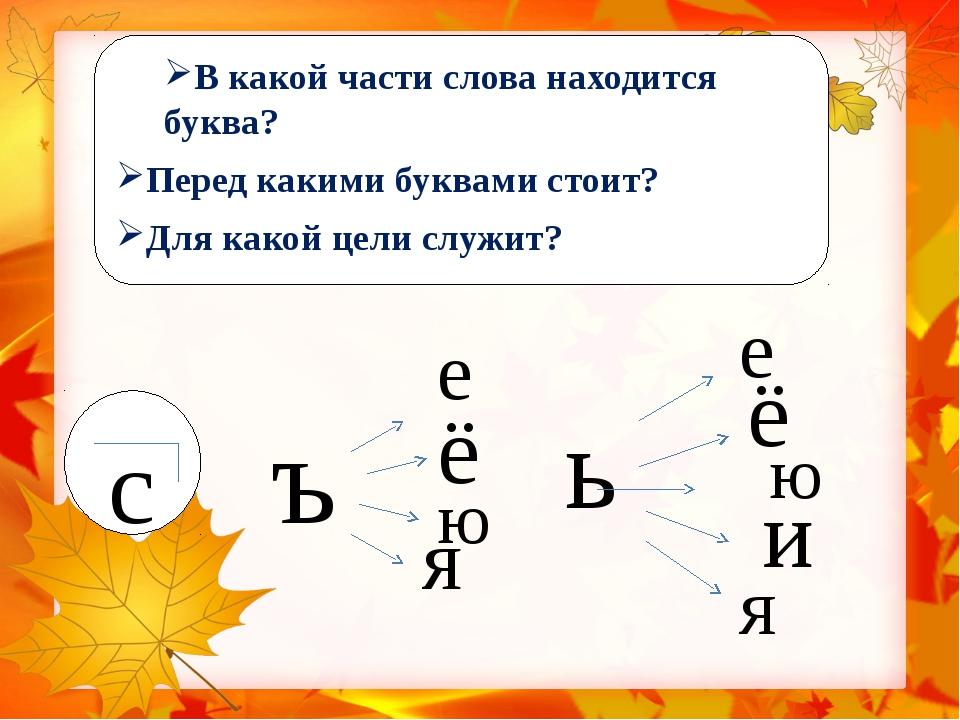 В какой части слова находится буква? Перед какими буквами стоит? Для какой це...