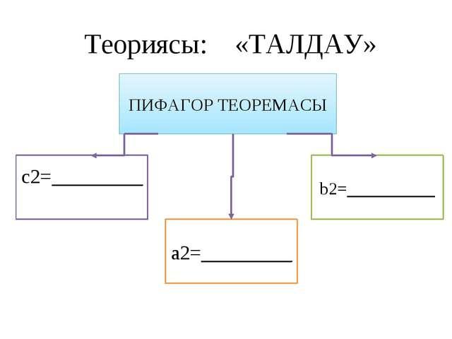 Теориясы: «ТАЛДАУ» ПИФАГОР ТЕОРЕМАСЫ с2=_________ b2=__________ a2=_________