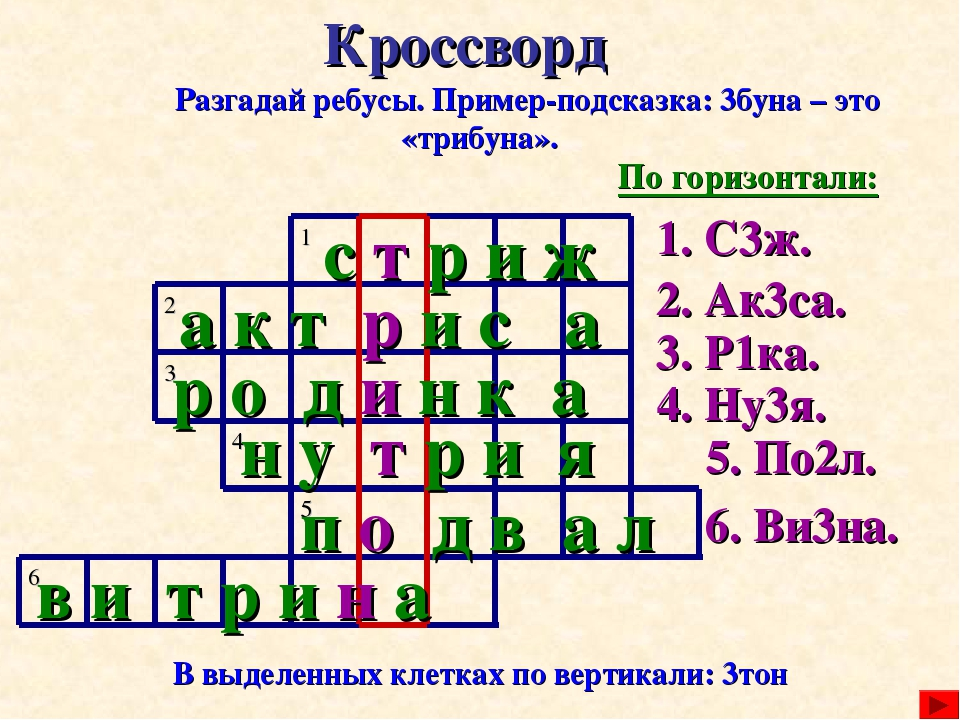 Кроссворд Разгадай ребусы. Пример-подсказка: 3буна – это «трибуна». По гориз...