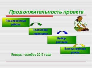 Продолжительность проекта Предпроектные работы Подготовка территории Выбор ра