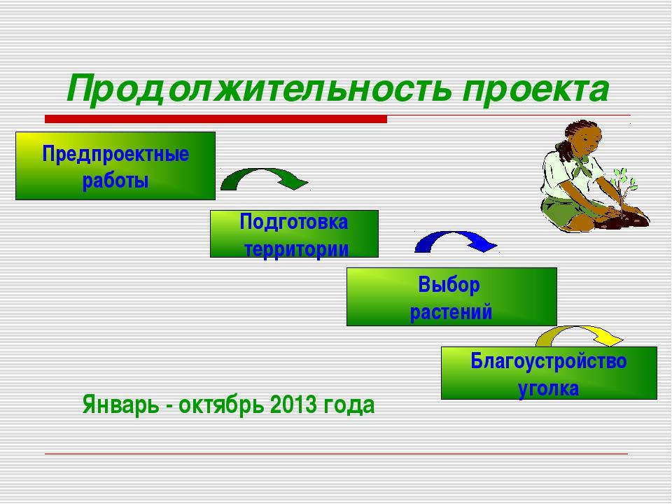 Продолжительность проекта Предпроектные работы Подготовка территории Выбор ра...