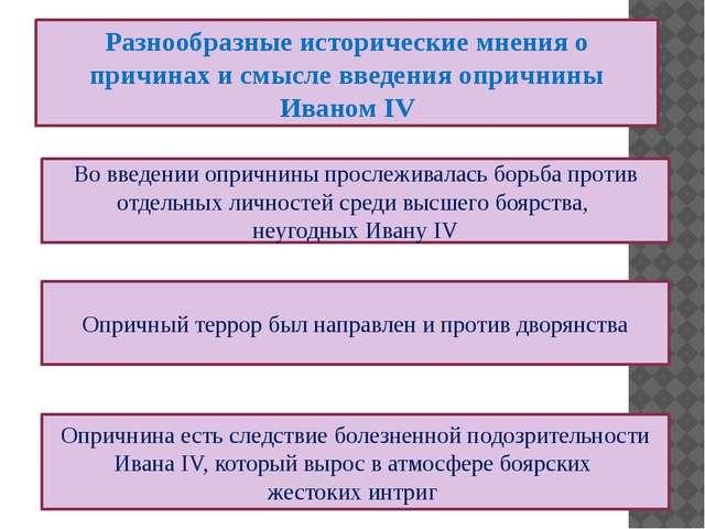 Разнообразные исторические мнения о причинах и смысле введения опричнины Иван...