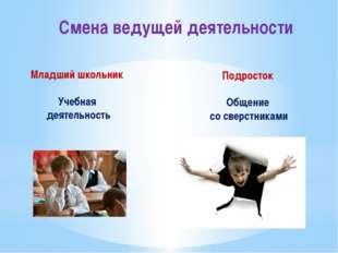 Смена ведущей деятельности Младший школьник Учебная деятельность Подросток Об