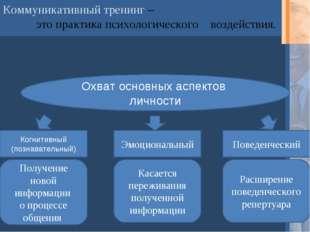 Охват основных аспектов личности Когнитивный (познавательный) Эмоциональный П