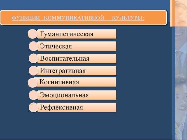ФУНКЦИИ КОММУНИКАТИВНОЙ КУЛЬТУРЫ: