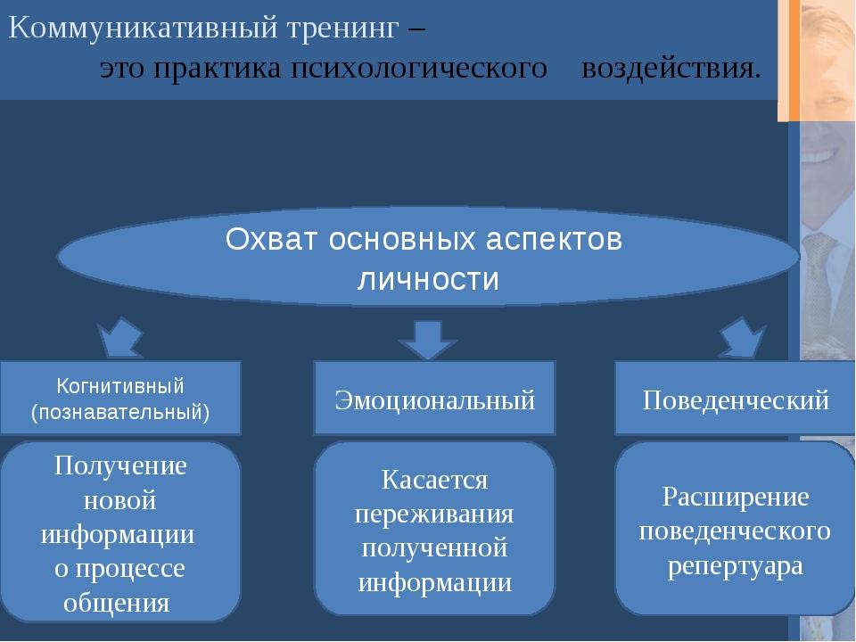 Охват основных аспектов личности Когнитивный (познавательный) Эмоциональный П...