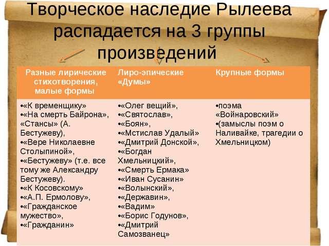 Творческое наследие Рылеева распадается на 3 группы произведений Разные лирич...