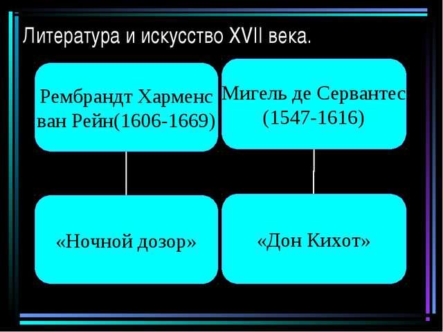 Литература и искусство XVII века.
