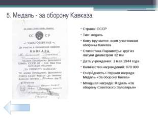 17. Медаль – 60 лет Победы ВОВ Страна: Казахстан Тип: Медаль Параметры: Латун