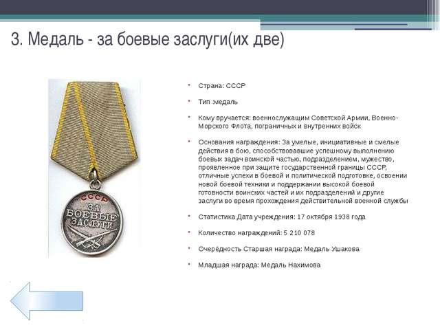 15. Медаль – 80 лет Вооружённых сил СССР В СССР первая медаль в честь Красной...
