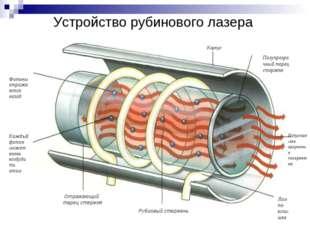 Устройство рубинового лазера Фотоны отражаются назад Каждый фотон может внов