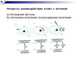 ПРОЦЕССЫ ВЗАИМОДЕЙСТВИЯ АТОМА С ФОТОНОМ а) поглощение фотона; б) спонтанное и