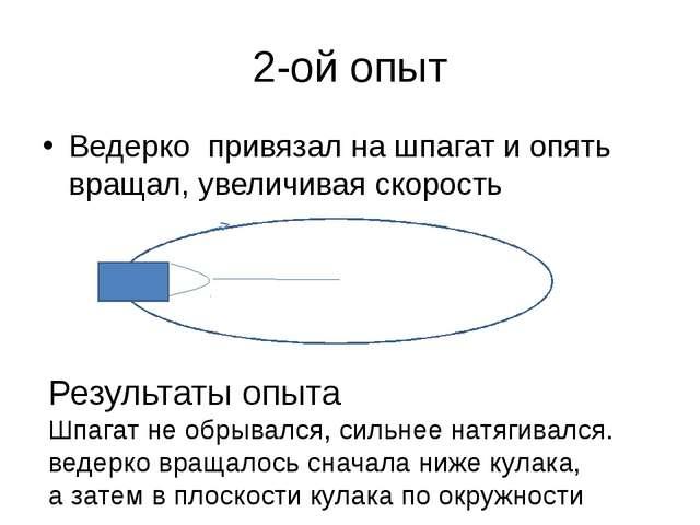 2-ой опыт Ведерко привязал на шпагат и опять вращал, увеличивая скорость Резу...