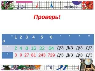 Проверь! n а 1 2 3 4 5 6 7 8 9 10 2 2 4 8 16 32 64 Д/З Д/З Д/З Д/З 3 3 9 27 8