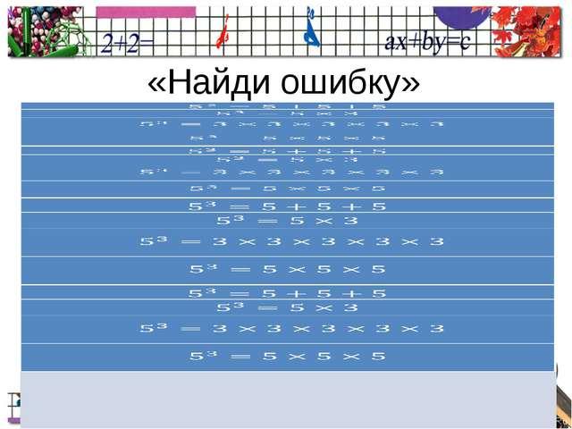 «Найди ошибку» ProPowerPoint.Ru
