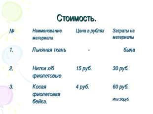 Стоимость. №Наименование материала Цена в рубляхЗатраты на материалы 1.Ль