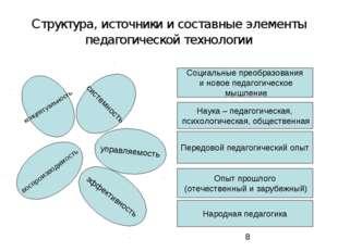 Структура, источники и составные элементы педагогической технологии концептуа