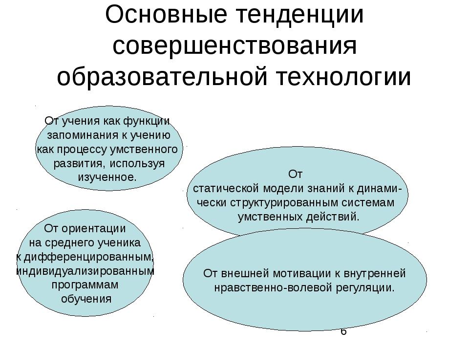Основные тенденции совершенствования образовательной технологии От учения как...