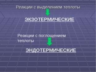 Реакции с выделением теплоты ЭКЗОТЕРМИЧЕСКИЕ Реакции с поглощением теплоты ЭН