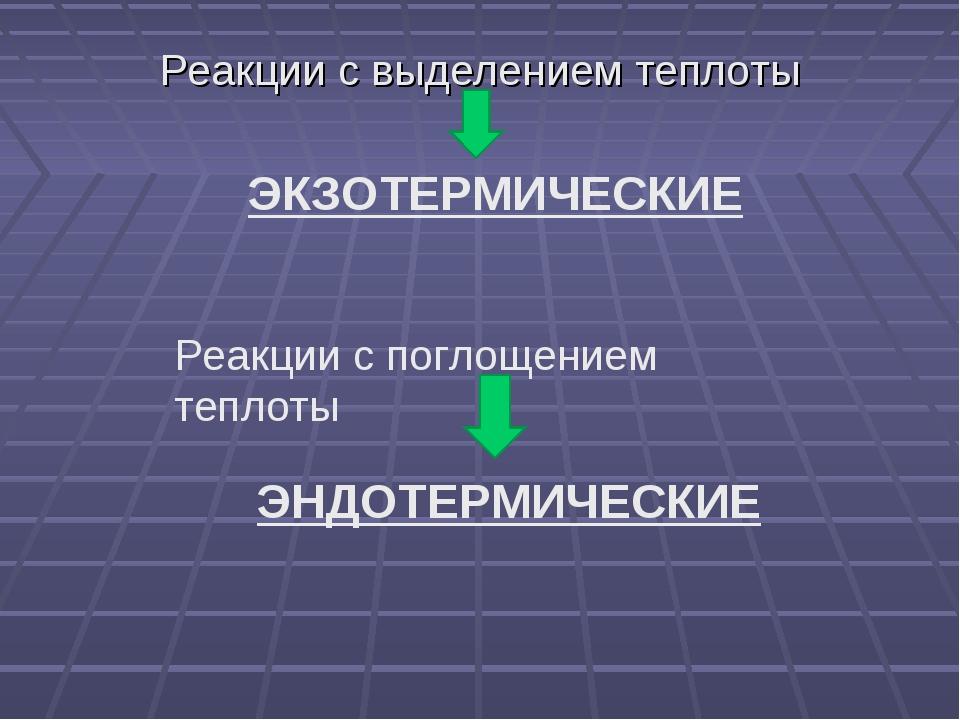 Реакции с выделением теплоты ЭКЗОТЕРМИЧЕСКИЕ Реакции с поглощением теплоты ЭН...