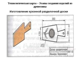 Технологическая карта – Этапы создания изделий из древесины Изготовление кухо
