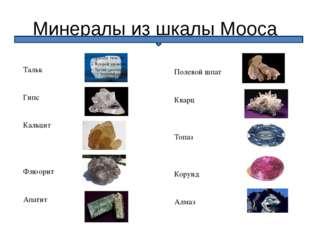 Минералы из шкалы Мооса Тальк Гипс Кальцит Флюорит Апатит Полевой шпат Кварц