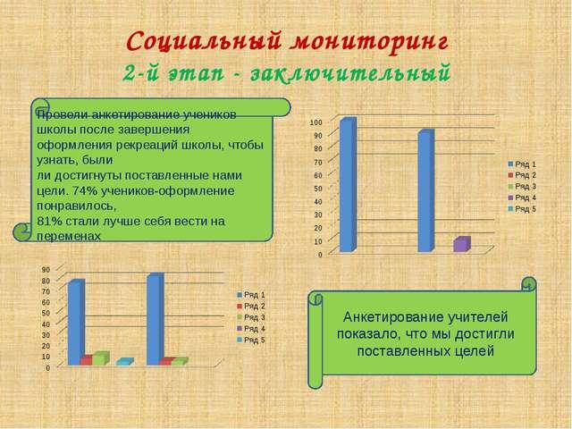 Социальный мониторинг 2-й этап - заключительный Провели анкетирование ученико...