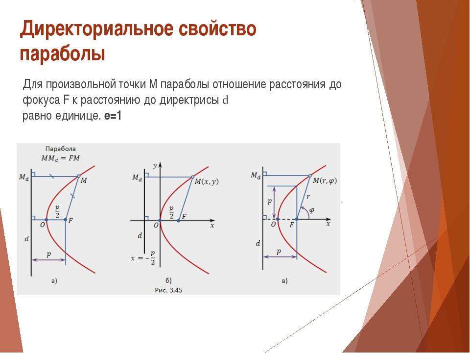 Директориальное свойство параболы Для произвольной точки M параболы отношени...