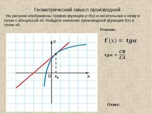 Геометрический смысл производной На рисунке изображены график функцииy=f(x)