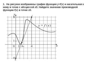 1. На рисунке изображены график функцииy=f(x)и касательная к нему в точке с