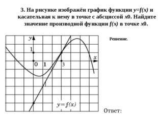 3. На рисунке изображён график функции y=f(x) и касательная к нему в точке с