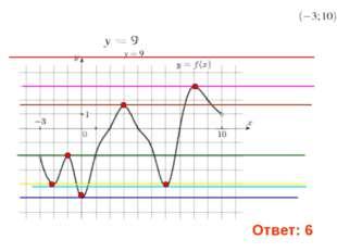 . 5. На рисунке изображен график функции , определенной на интервале Найдите