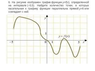 6. На рисунке изображен графикфункцииy=f(x), определенной на интервале(−5;