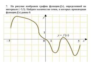 7. На рисунке изображен график функцииf(x), определенной на интервале(−5;5)