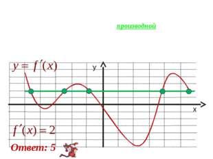 8. На рисунке изображён график производной функции y = f (x), определённой н